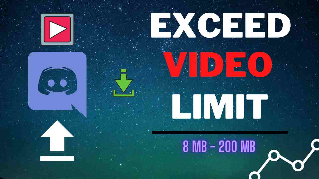 How to Send Videos on Discord above 8 MB – Discord Tips HACK (2020)